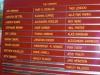 a-chorus-line-tour-8